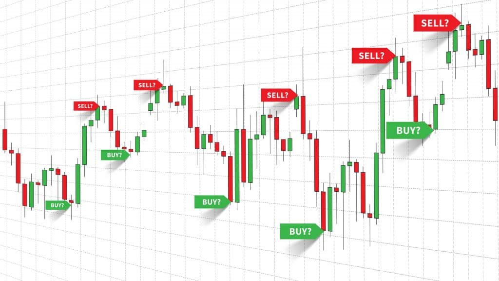 forex trading south africa, buy sell on red green charts