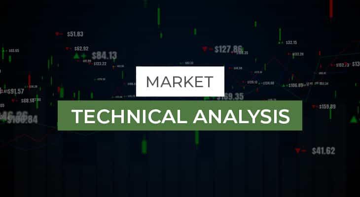 Market Technical Analysis