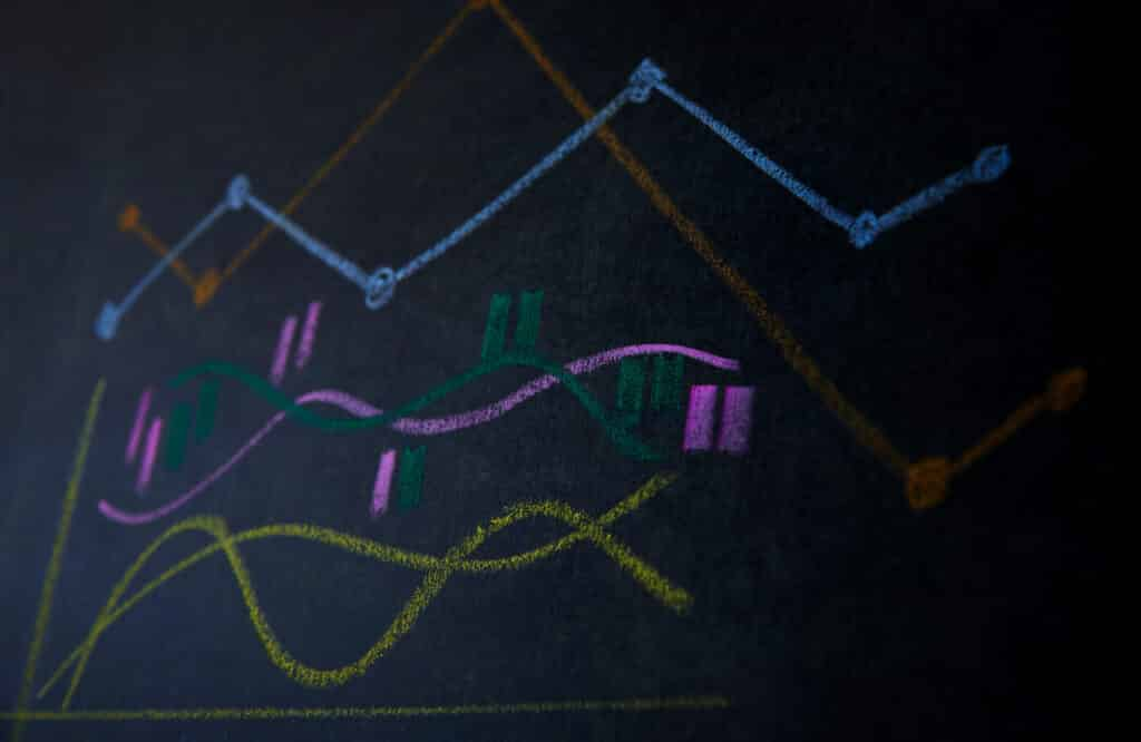forex charts drawn on chalkboard for price feed from ecn brokers